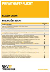 Produktübersicht PHV