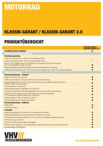 Produktübersicht MOTORRAD