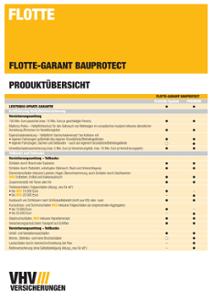 Produktübersicht Flotte-GARANT BAUPROTECT