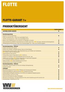 Produktübersicht Flotte-GARANT 1+