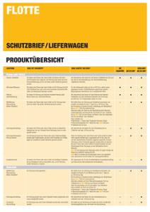 Flotte Schutzbrief / Lieferwagen