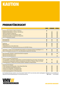 Produktübersicht VHV Kaution